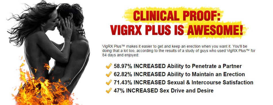 VigRx Plus Clinical Proff